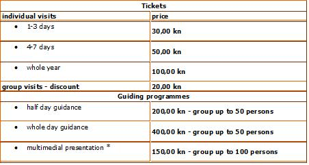 Entrance prices national park Velebit